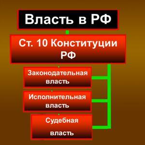 Органы власти Костромы