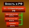 Органы власти в Костроме